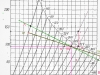 EL156_trioded_graph_02